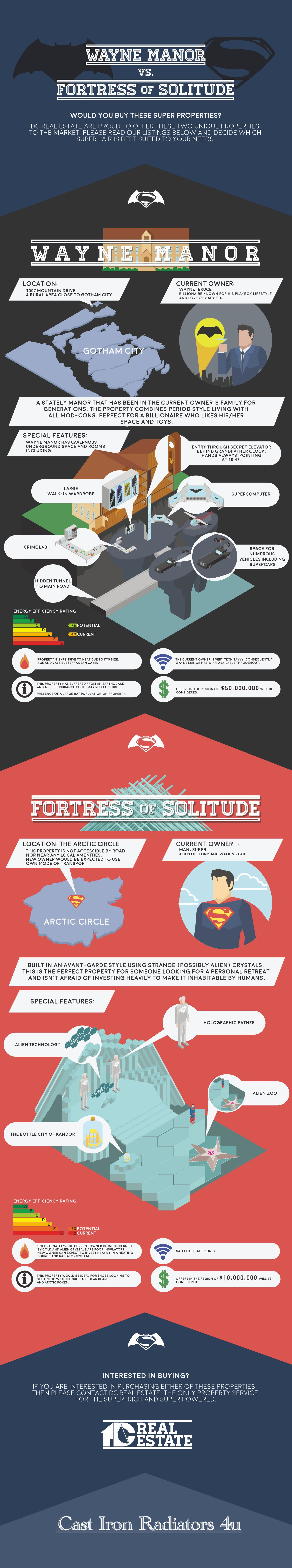 Wayne Manor vs Fortress of Solitude by Cast Iron Radiators 4u